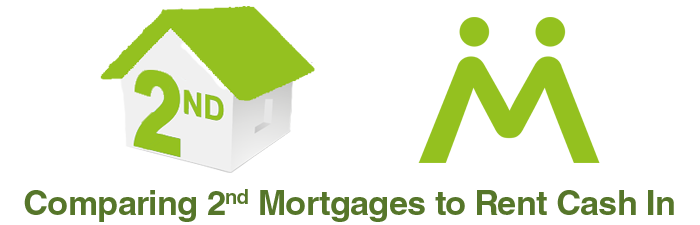 Comparing 2nd Mortgages to Monexo Loans
