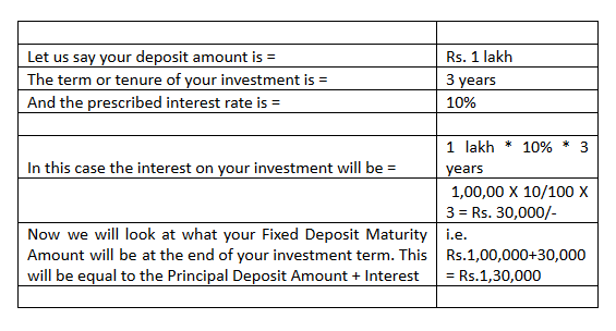 How to calculate Simple Interest on your Fixed Deposit investment